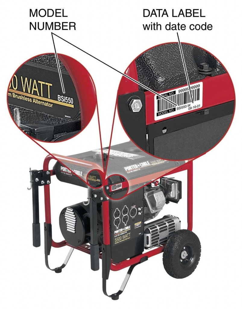 Generator for your home (image from cpsc.gov)